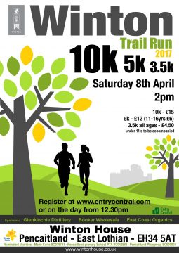 Winton Trail Run 8 April 2017